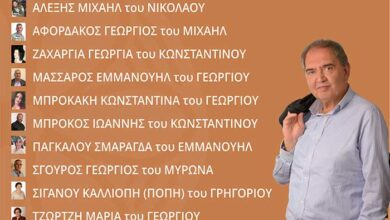 Photo of «Αλλάζουμε τον Δήμο»: Οι υποψήφιοι στην τοπική κοινότητα Κριτσάς