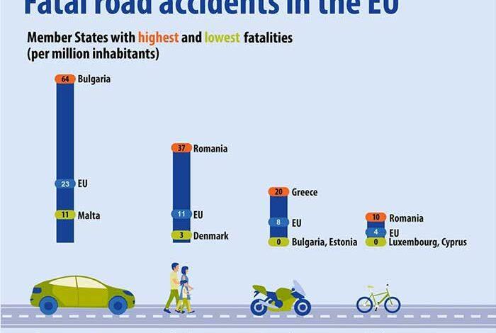 info euro bikes