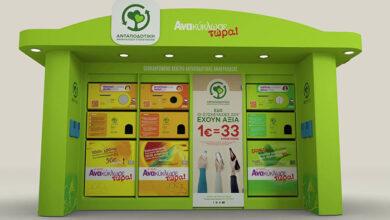 Photo of Τι είναι η ανταποδοτική ανακύκλωση (video)