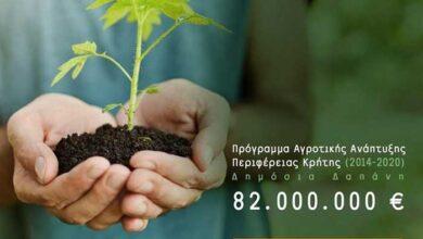 Photo of Κρήτη: Στα 82 εκ. ευρώ το πρόγραμμα Αγροτικής Ανάπτυξης